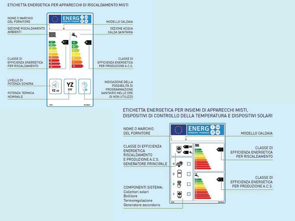 etichette-energetiche