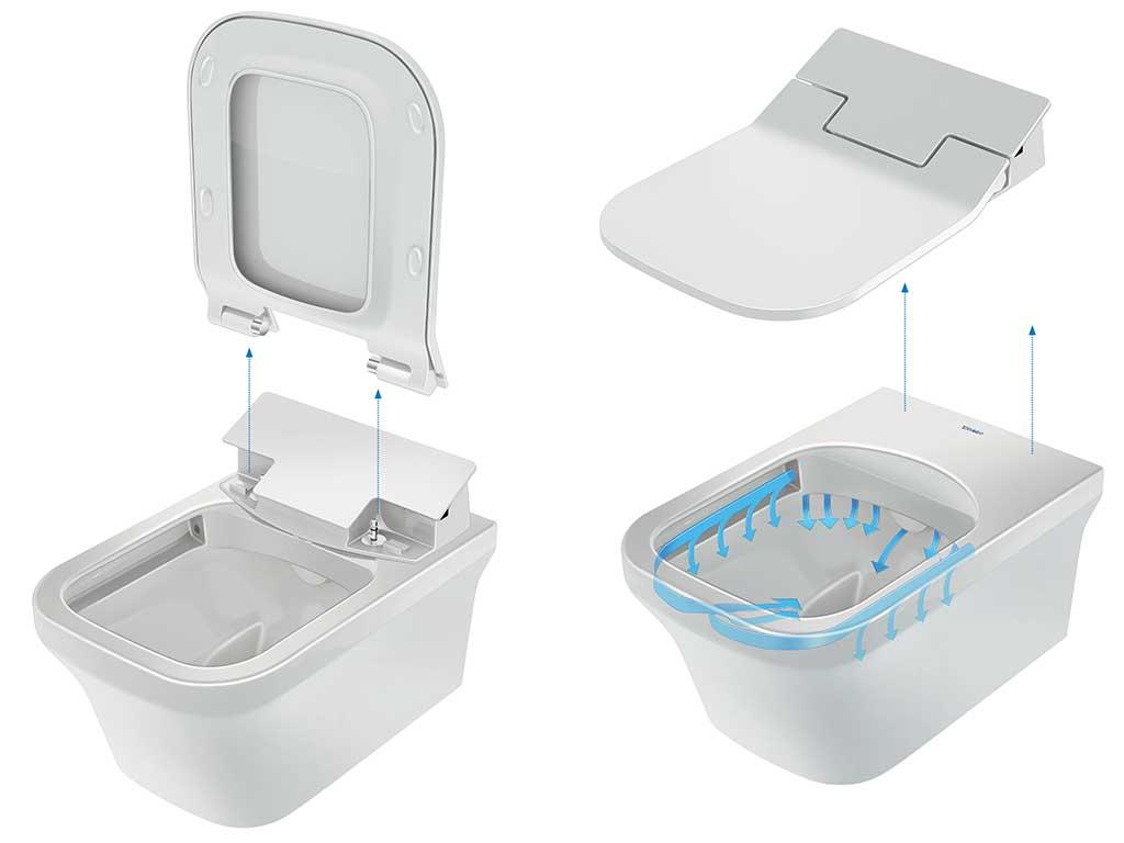wc automatico