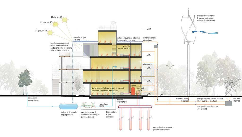 grafico casa 100k cucinella