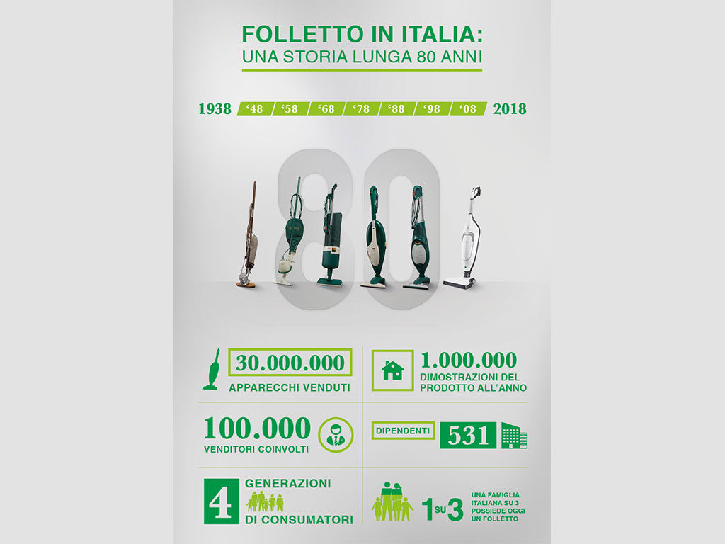 grafica folletto italia storia