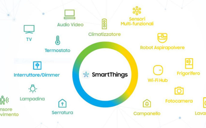 smart home samsung