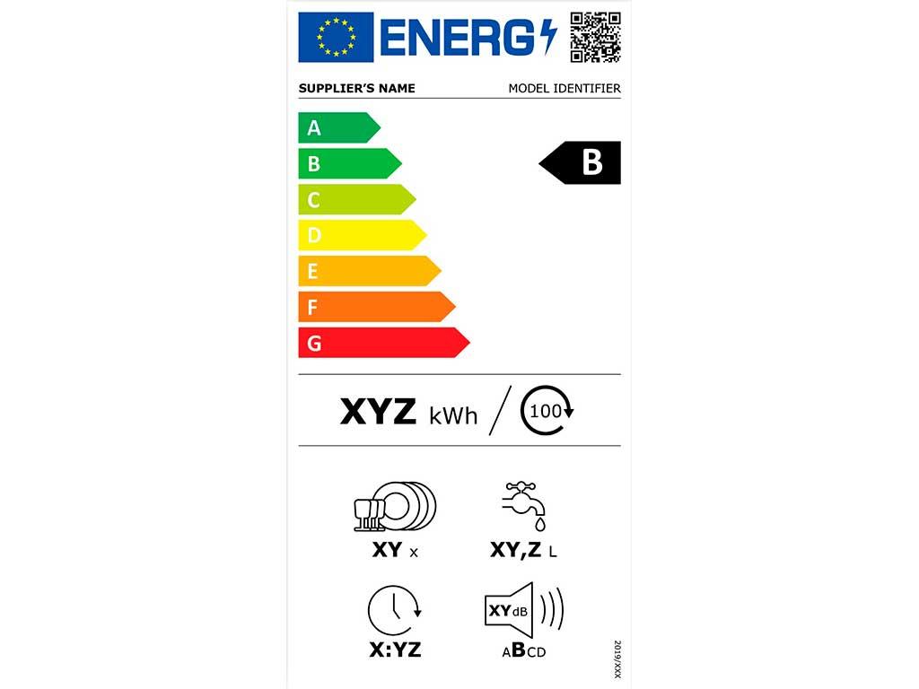 etichetta energetica lavaggio