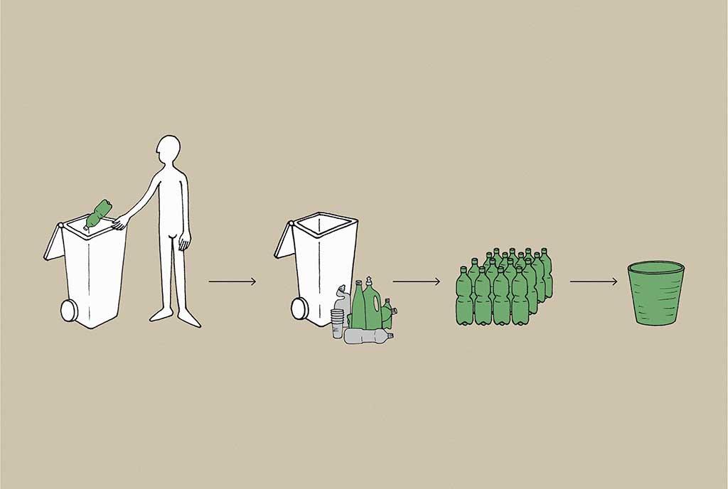 vasi piante da riciclo