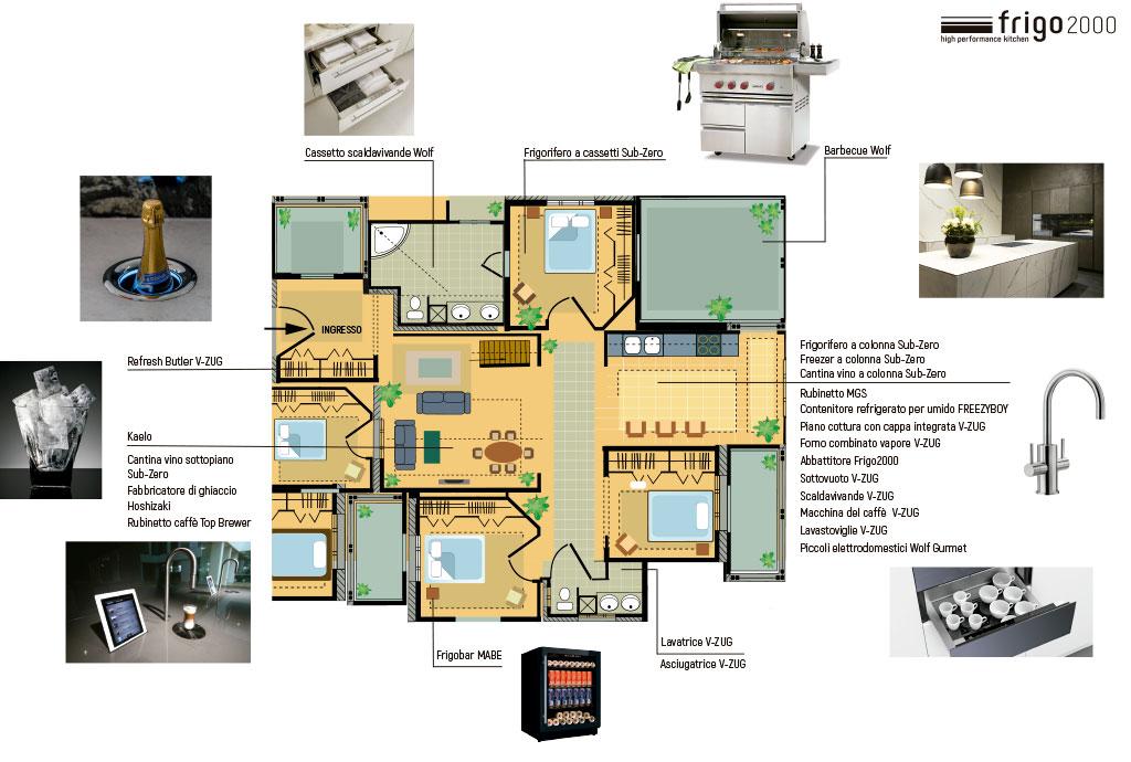 piantina casa elettrodomestici
